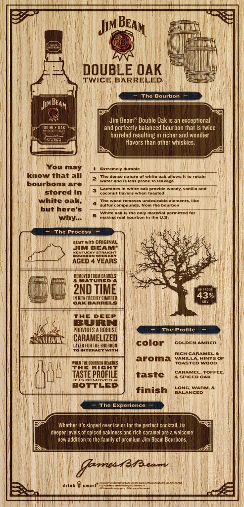 jimbeam_woodinfographic_final_web