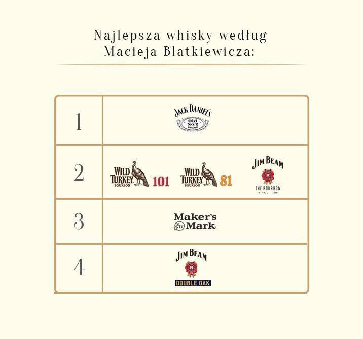 whiskey amerykańska do 100 zł