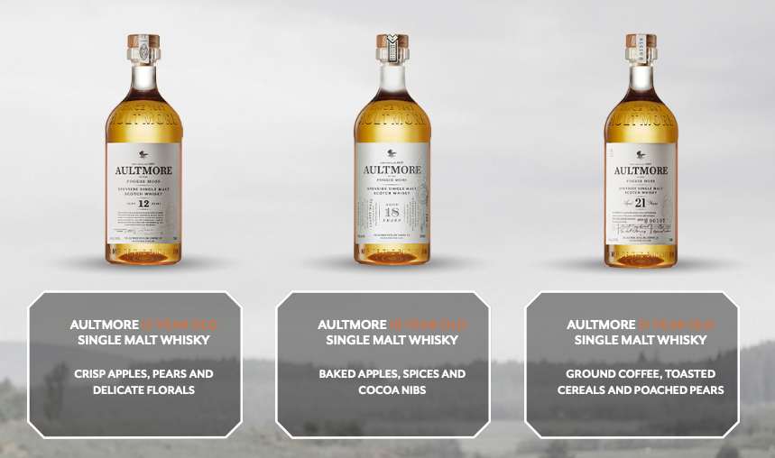 whisky aultmore